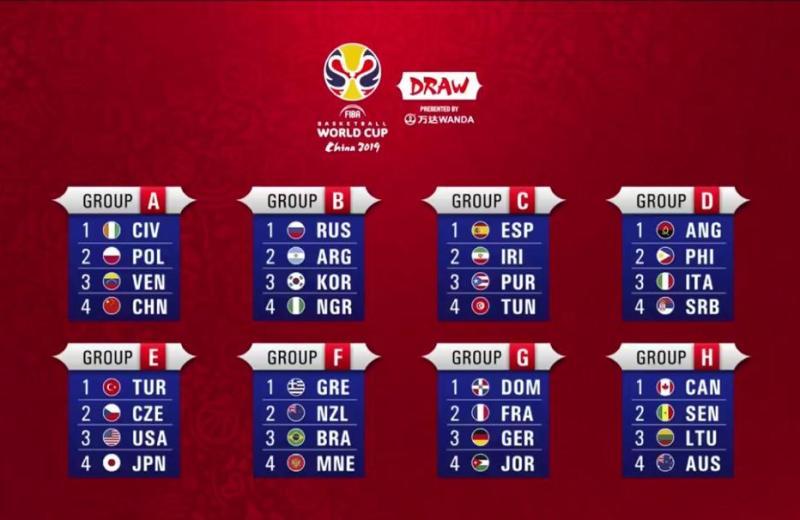 FIBAWC2019: D'Tigers to face Russia, Argentina & Korea