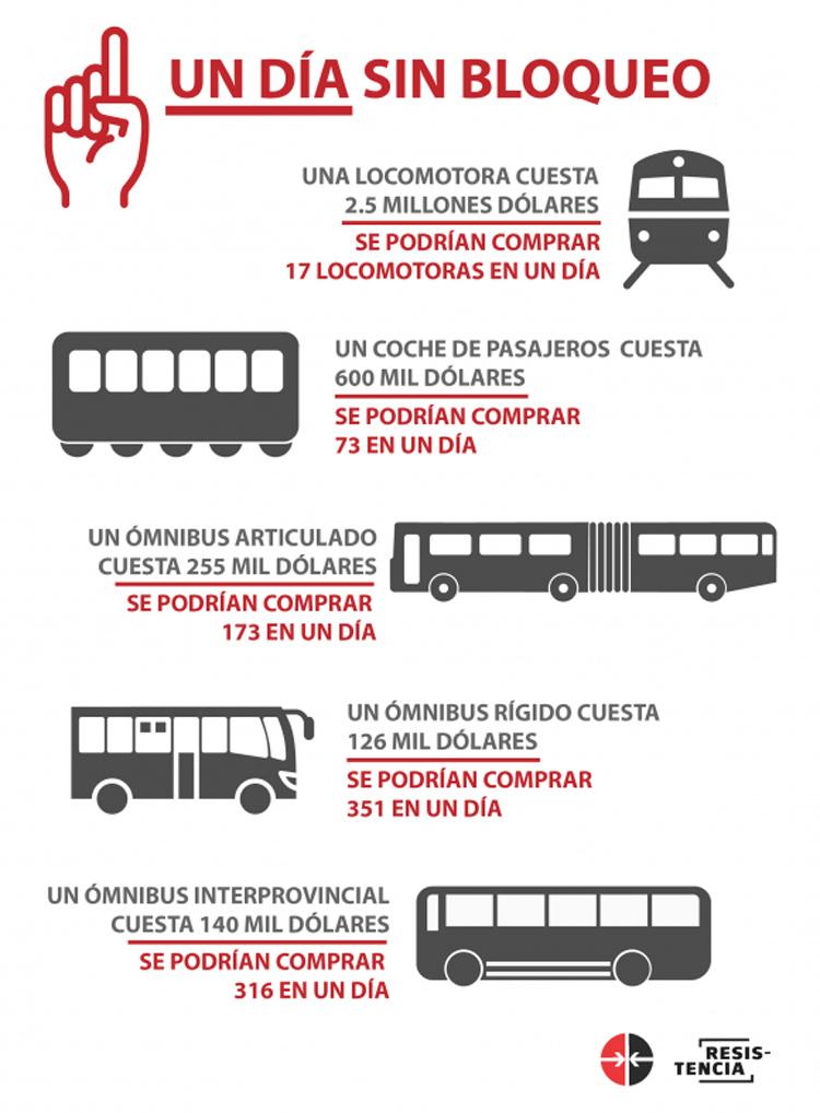 0226-infografia-transporte.jpg