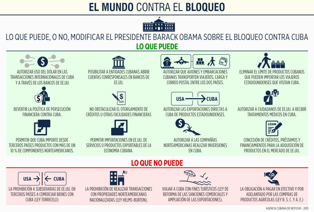 infografia-bloqueo-prerrogativas-2015.jpg