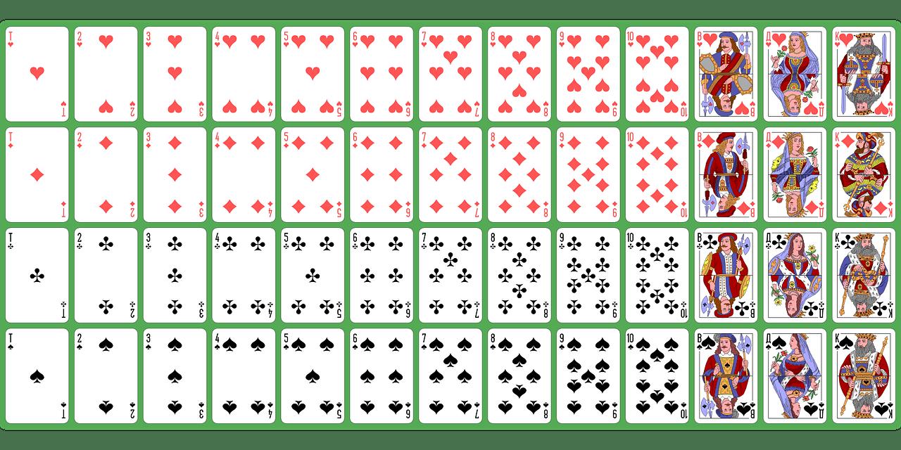 Understanding Insertion Sort for coding interviews