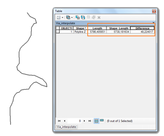 Interpolate Shape ArcGIS