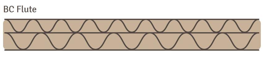 BC flute board profile