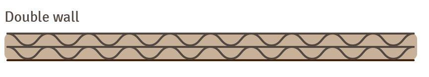 Double wall flute board profile