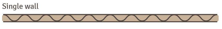 Single Flute Board Profile