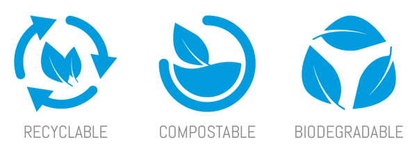 Recyclable, Compostable, Biodegradable
