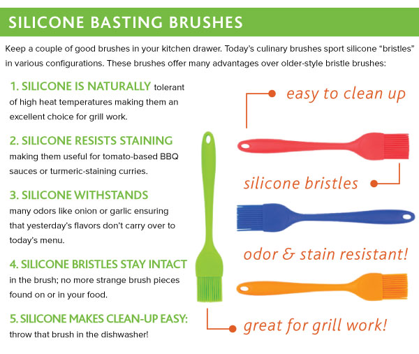 Silicone Basting Brushes