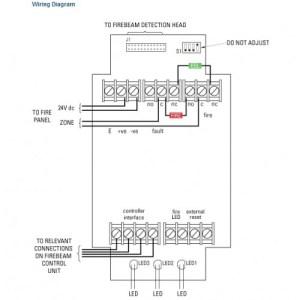 Protec 3000FIREBEAM40 Optical Beam Smoke Detector