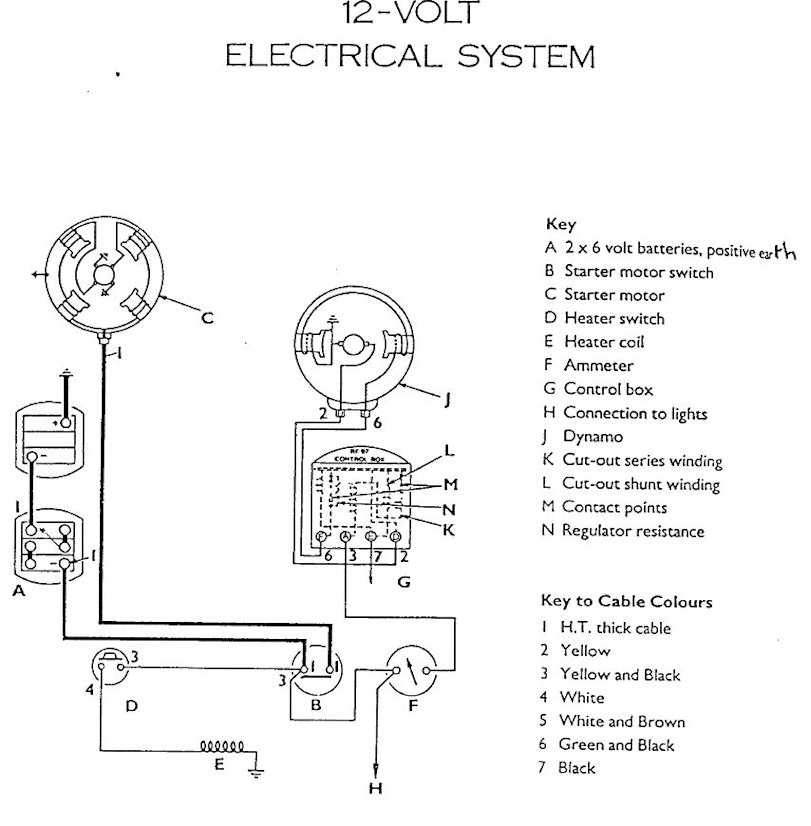 farmall m 12 volt wiring diagram 12 volt battery wiring