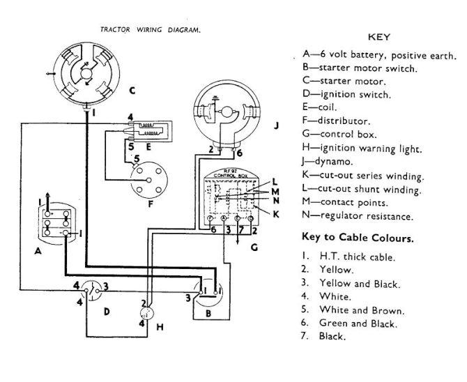 diagram farmall 6 volt wiring diagrams full version hd