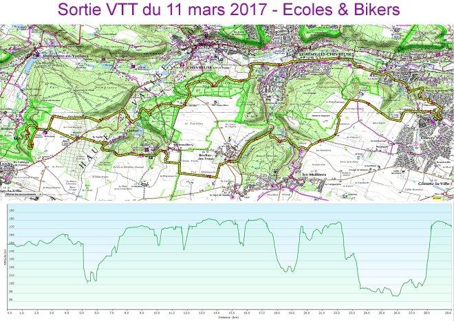 Sortie VTT du 2017-03-11