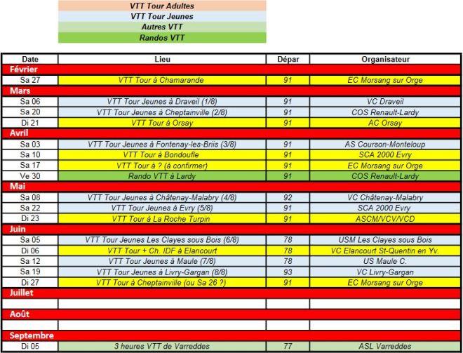 Calendrier du VTT Tour 2021 de la FSGT 91/77s – Avenir Cycliste d