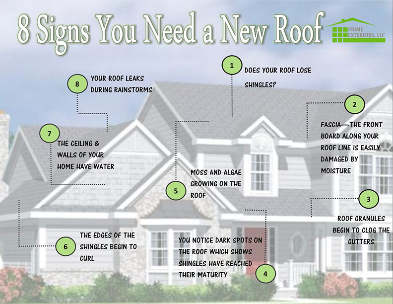 8-signs-you-need-a-new-roof