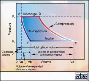 Masterclass: Compressors  Part 5