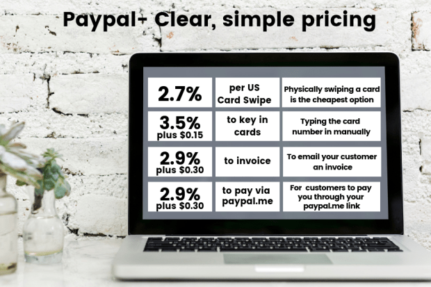 Paypal fee infographic breakdown