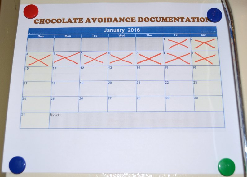 Chocolate Avoidance Calendar