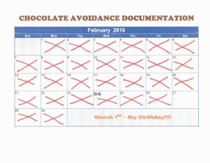 February Chocolate Avoidance