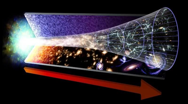 Il Big-Bang: una singolarità trascendente?