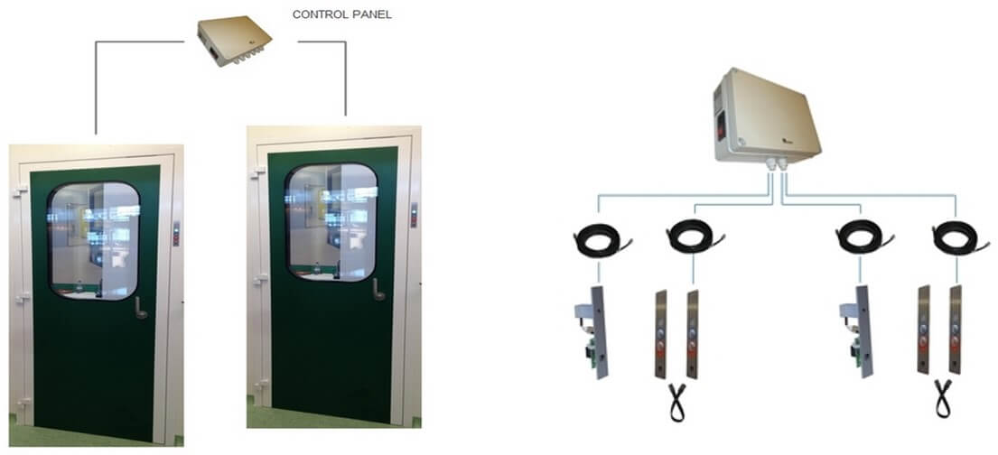 ACIL10 Interlock Controls Door