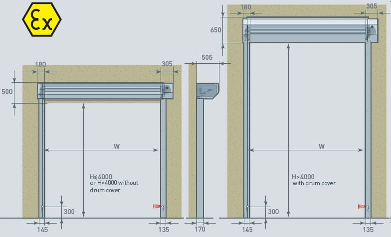 ACRD50 High Speed Internal ATEX Door Diagram