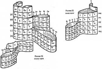 Tablas peridicas de los elementos recortable actiludis dos tablas peridicas de los elementos para recortar y montar las subimos en color y tambin en blanco y negro estn en ingls y desconocemos su urtaz Images