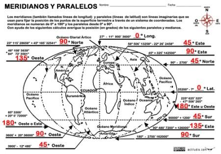 paralelos-meridianos-sol