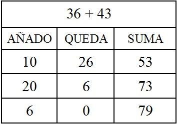sumas02