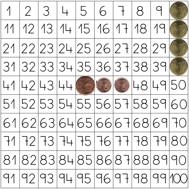 Contamos dinero con la tabla del 100 - Actiludis