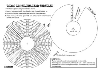 Tabla circular completa