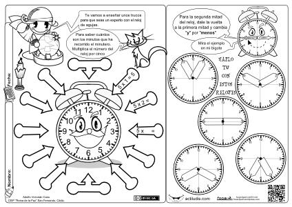 Trucos del reloj