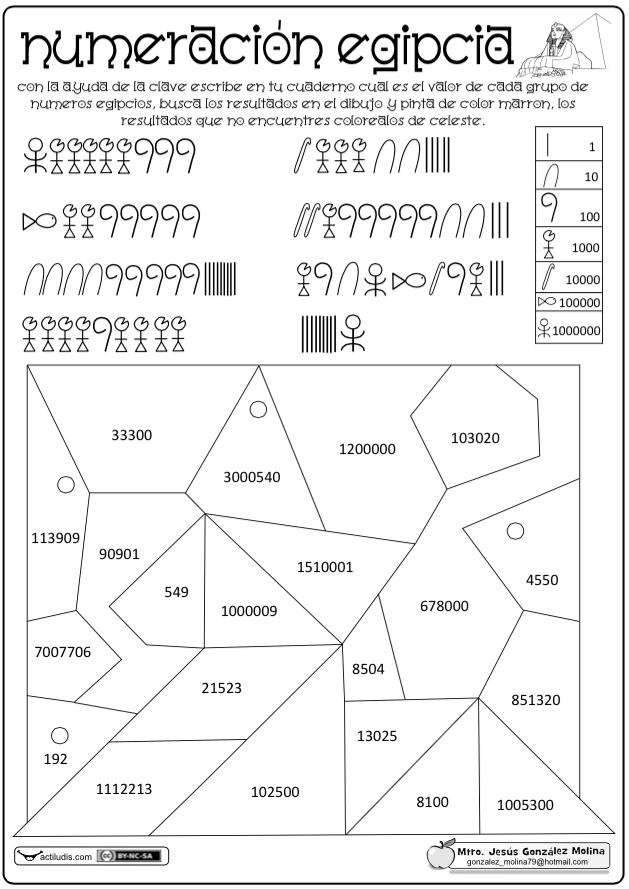 Numeración egipcia - Actiludis