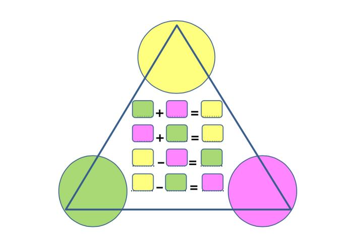 Triángulo ABN
