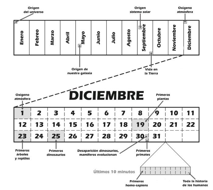calendario_universo_ok