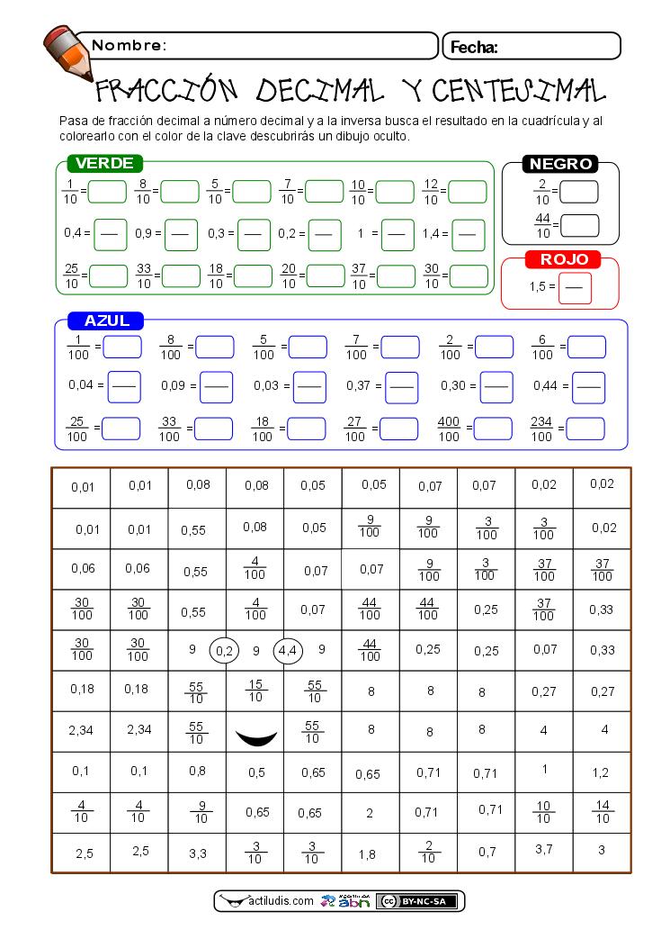 Fracciones decimales y centesimales - Actiludis