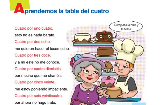 TABLA DEL CUATRO