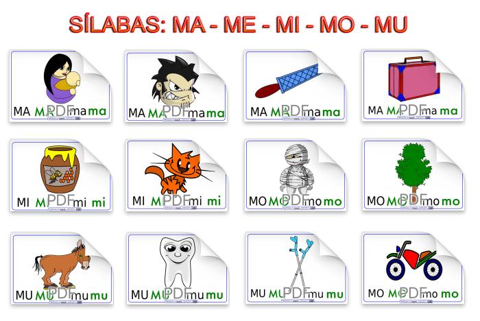 Silaba Dibujo: Dibujos Con Sílabas: Ma, Me, Mi, Mo, Mu