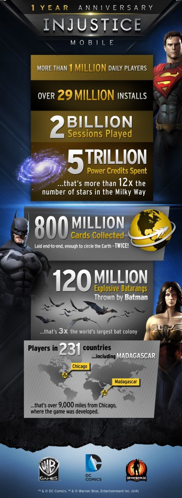 Injustice_Mobile Infographic