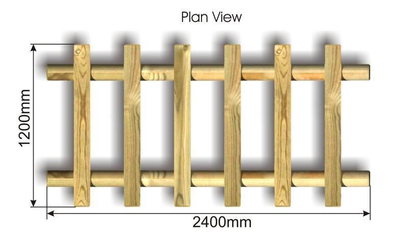 Log Run plan view