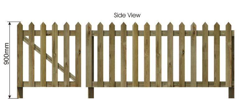 Timber Fence side view