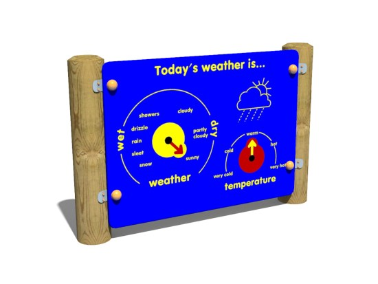 Today's Weather Panel