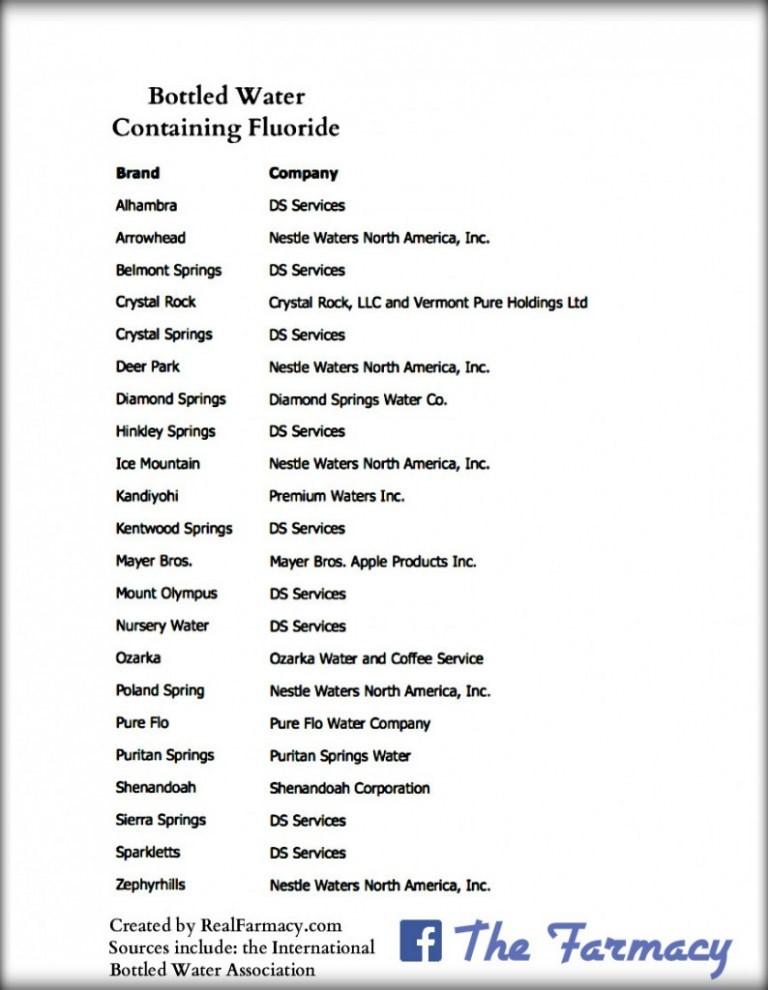fluoride bottled water