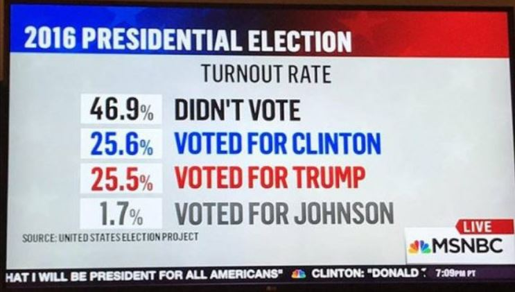 no-vote