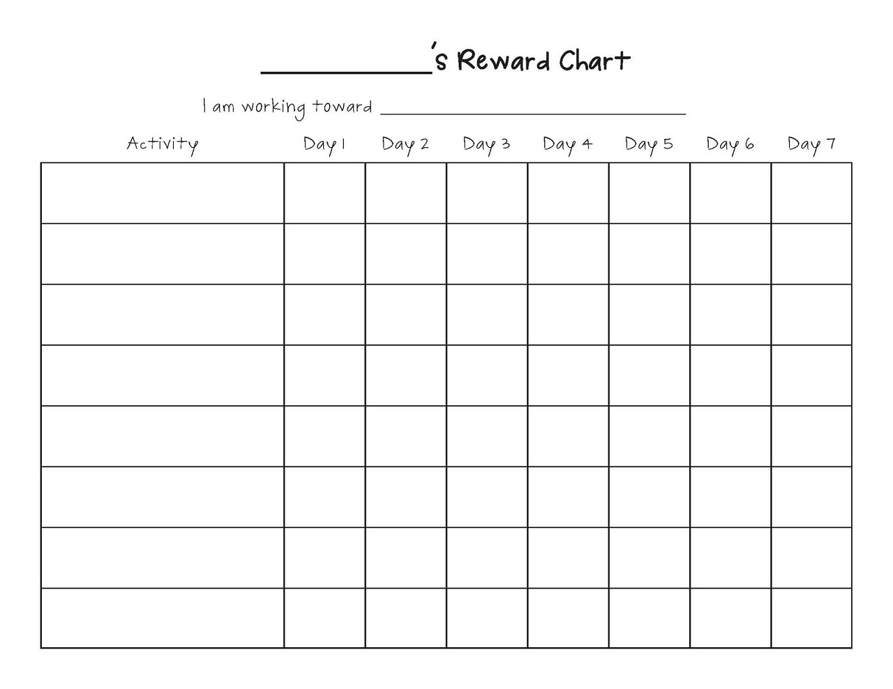 reward chart template printable – Chart Template