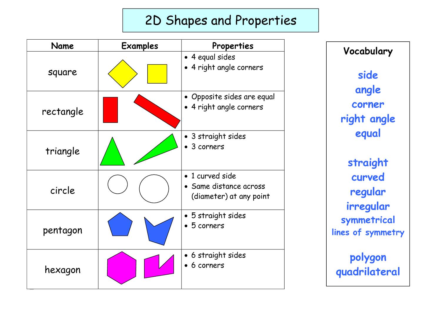 Name The 2d Shape Worksheet