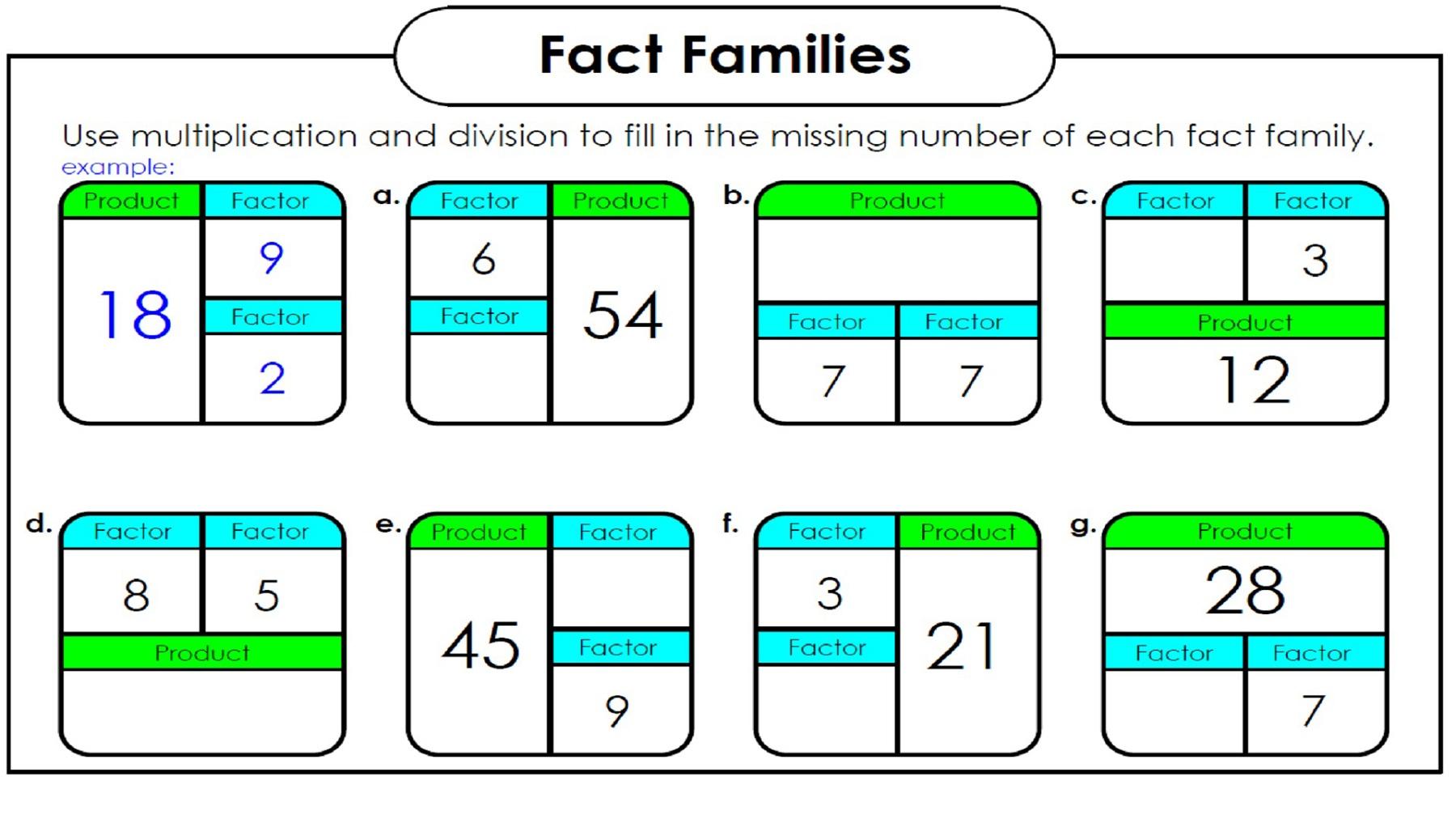 Number Family Worksheets For Kids