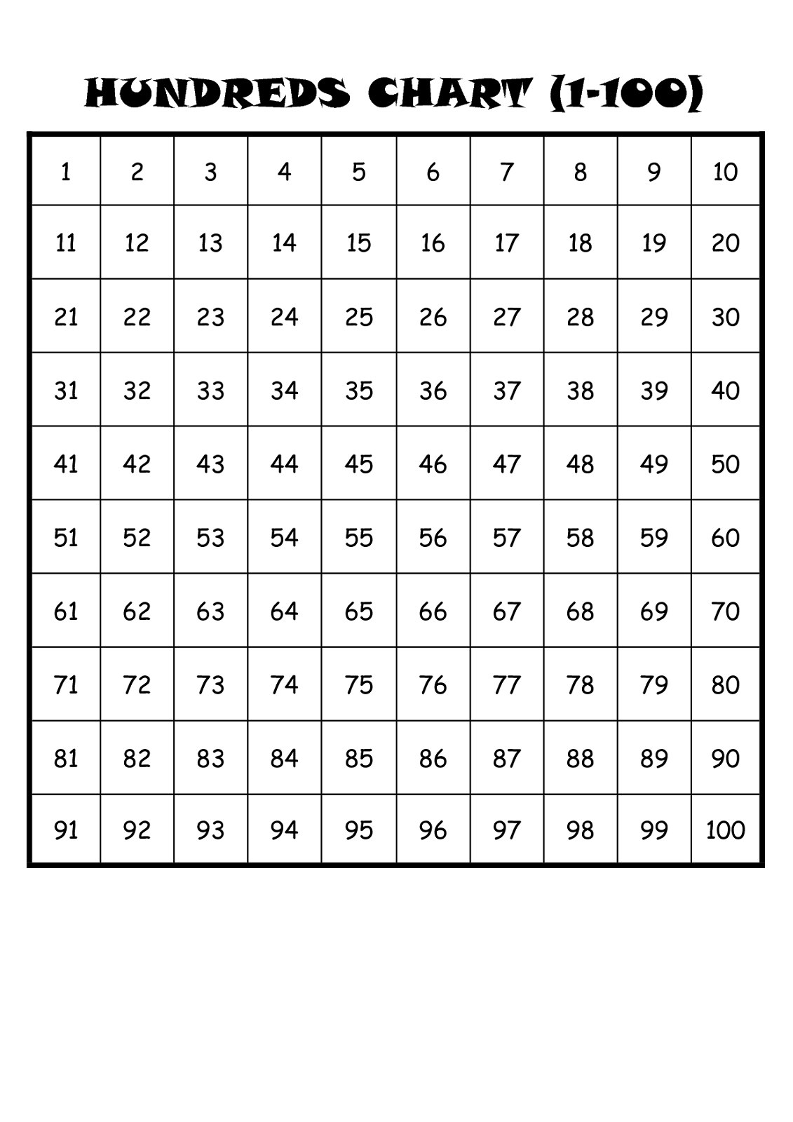 Number Sheet 1 100 To Print