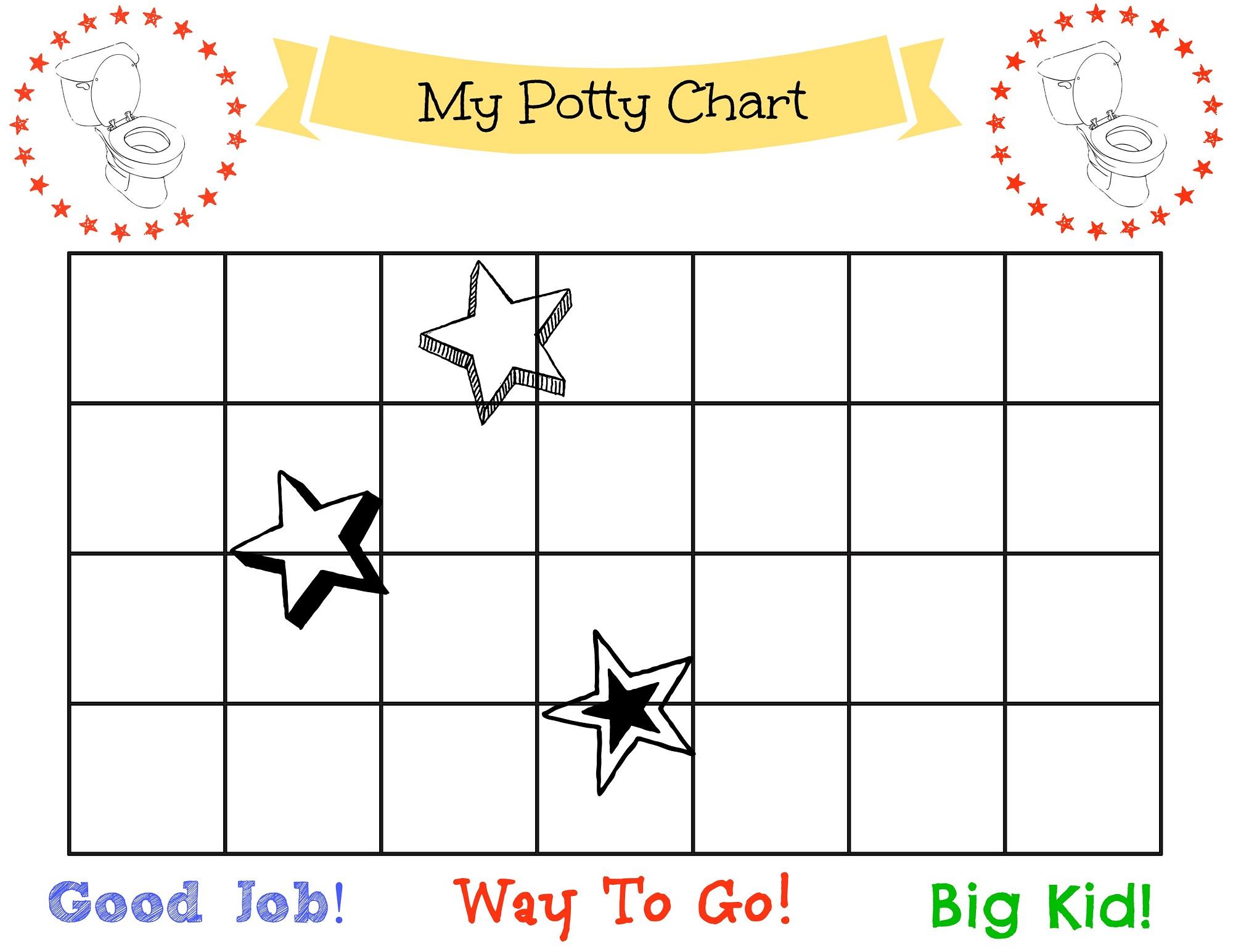 Potty Charts For Children