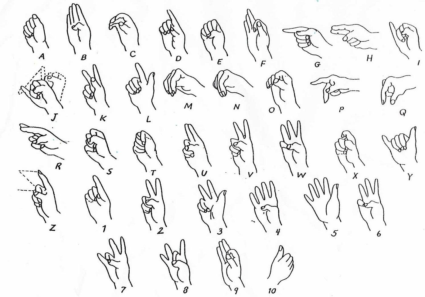 Sign Language Images Printable
