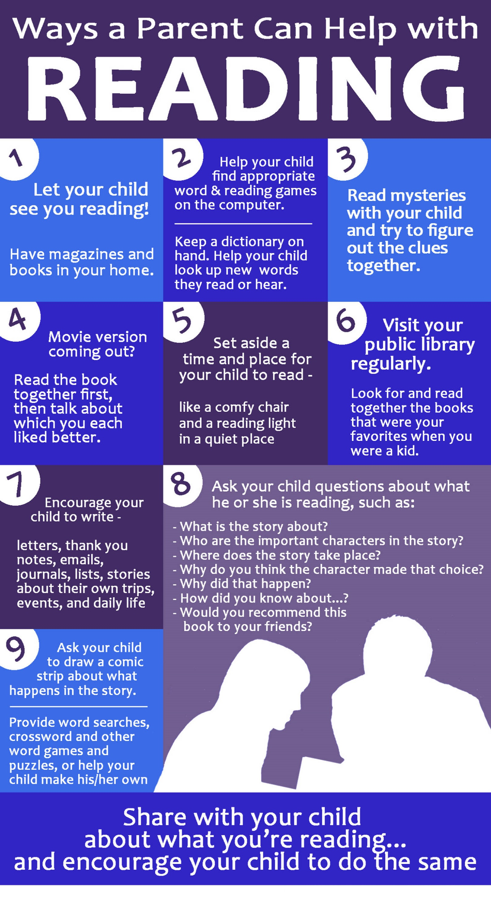 Reading Strategies For Kids