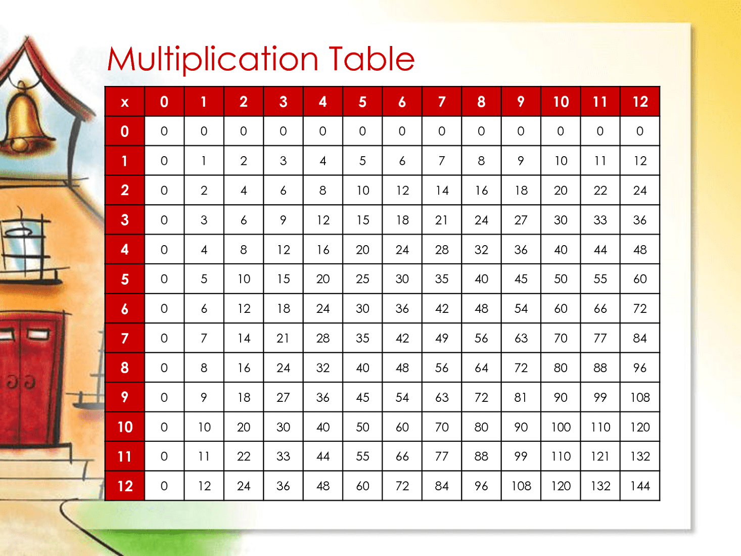 Blank Multiplication Table 1 10 Printable
