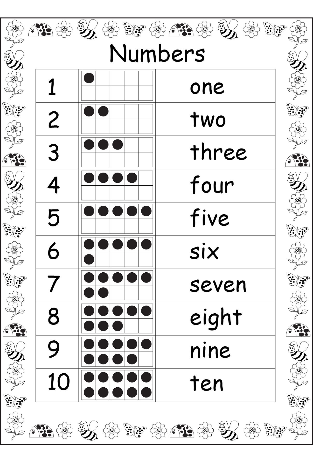 Printable Number Charts 1 10